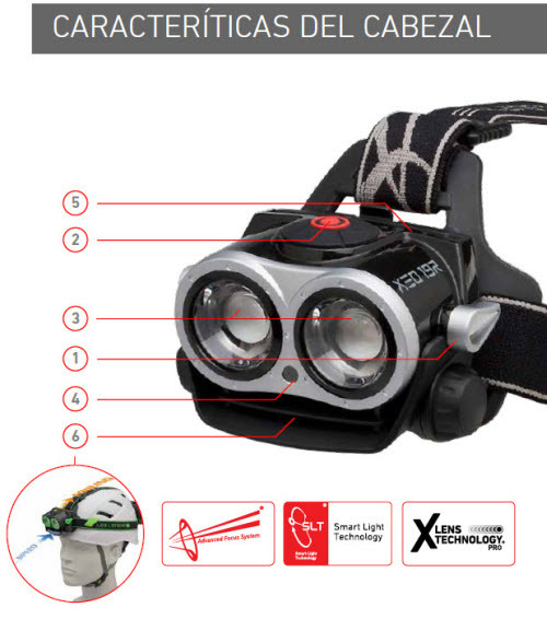 Linterna frontal Led Lenser XEO 19R recargable.